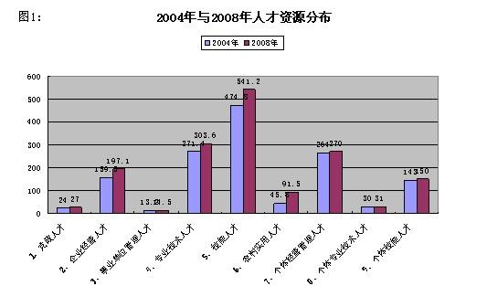 非公有经济总量分析_南阳市非公经济代表